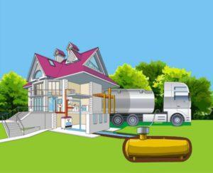 Автономная газификация частных домов